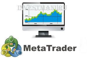 Торговый терминал MetaTrader 4