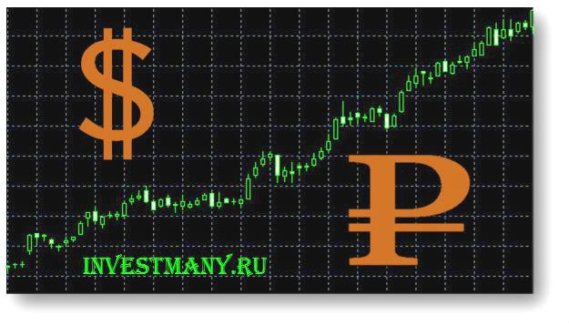 Семигодичный цикл движения курса доллара США
